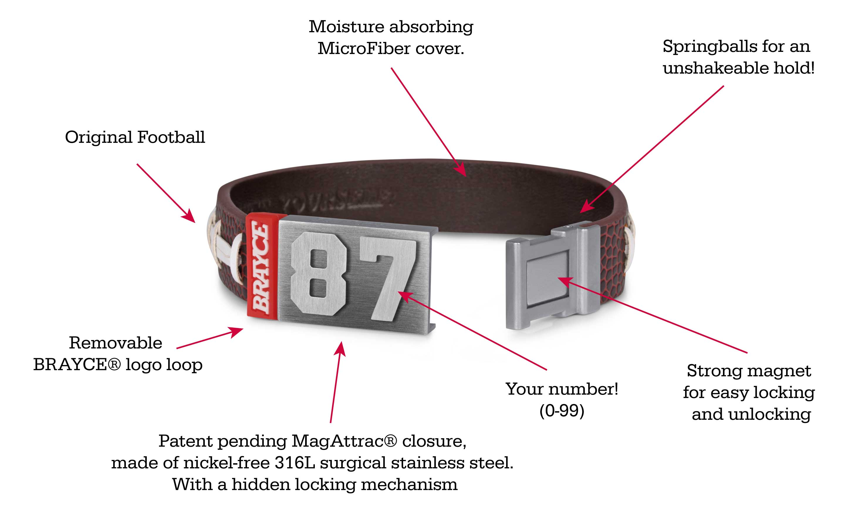 football bracelet including product information