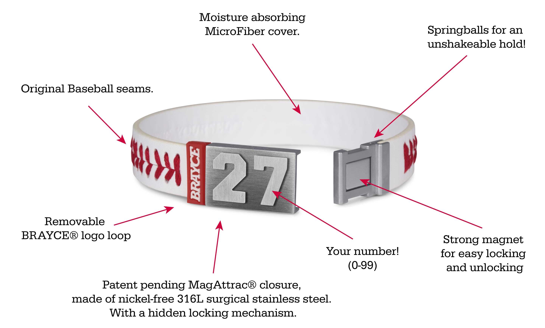 baseball bracelet product information